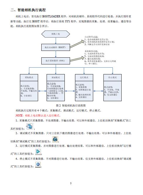 信捷dp508接线图